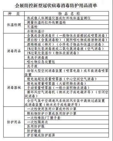 紧固件工业-上海市会展行业新冠肺炎疫情防控指南