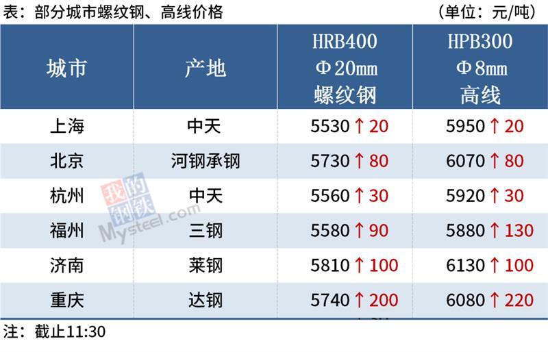 緊固件工業網-我的鋼鐵網-鋼材-中鋼網-上海緊固件展-建材鋼