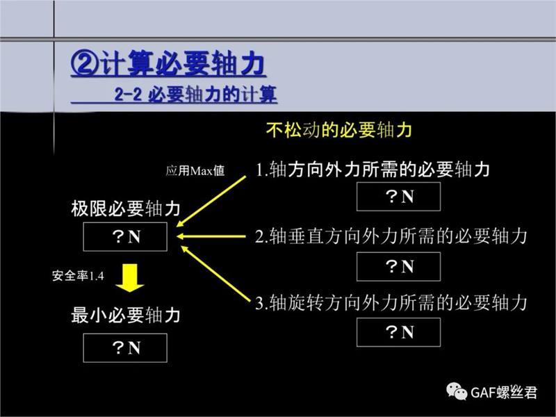 緊固件工業網-日系車緊固件開發流程