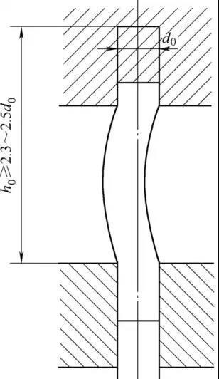 緊固件工業網-鍛造沖壓-冷鐓