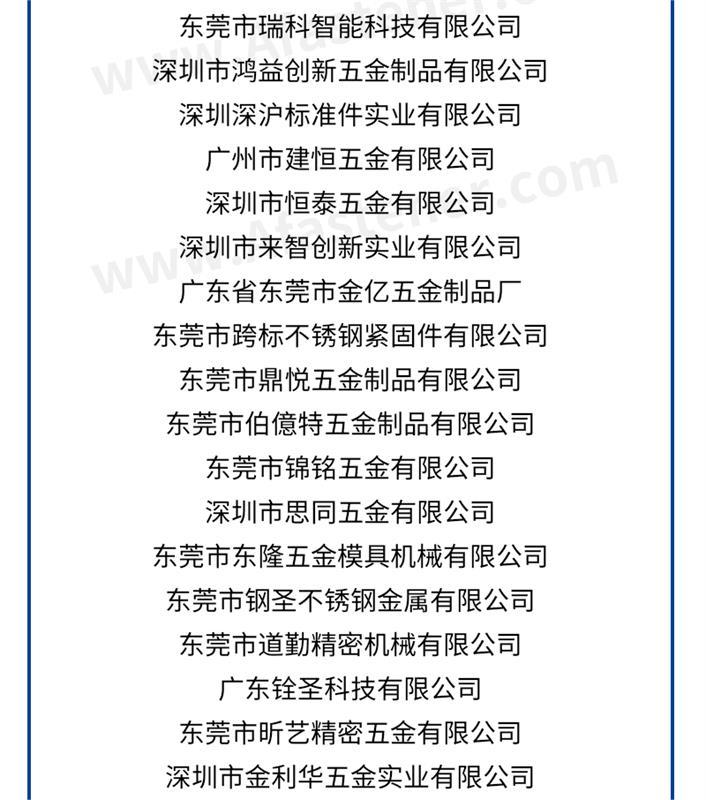 紧固件工业网-上海紧固件展-深圳市紧固件行业协会-深圳市紧固件行业协会第四届春茗会暨第二届七次会员代表大会
