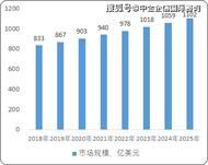 2021年全球及中国紧固件行业市场全产业链发展前景预测及需求规模分析