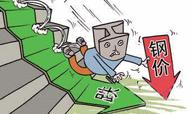 重拳出击!铁矿逼近跌停,钢价全线下跌,钢厂暴跌300!
